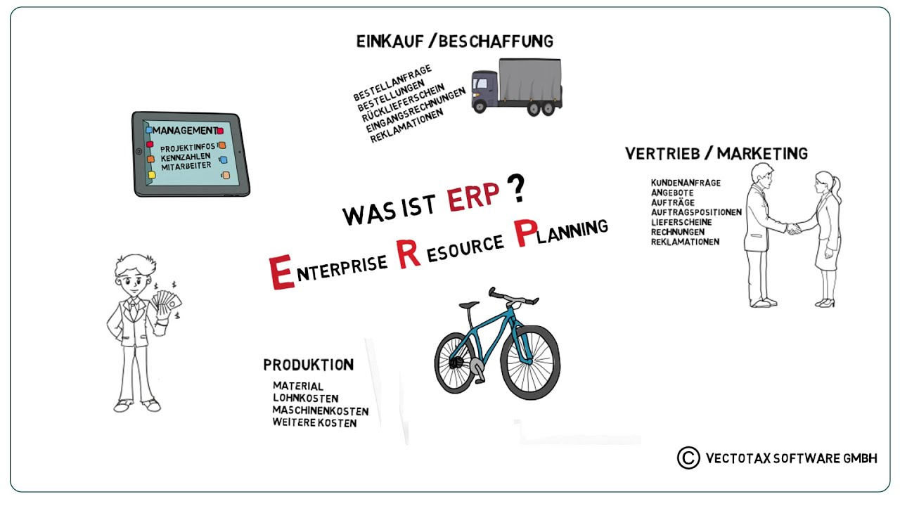 Was Ist Erp 💡 Enterprise Resource Planning Einfache