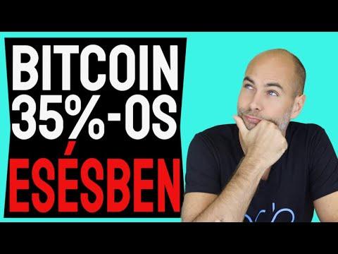 mi a legjobb hely a bitcoin megvásárlására