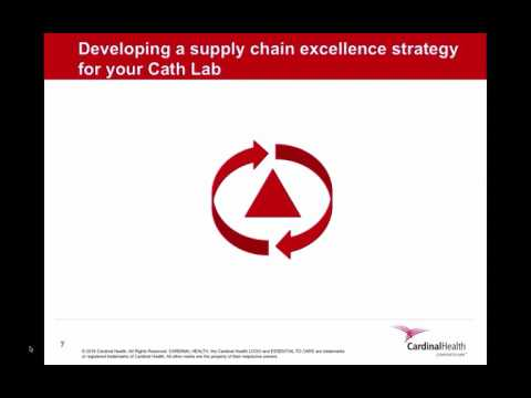 Evidence-based data to improve your Cath Lab efficiency