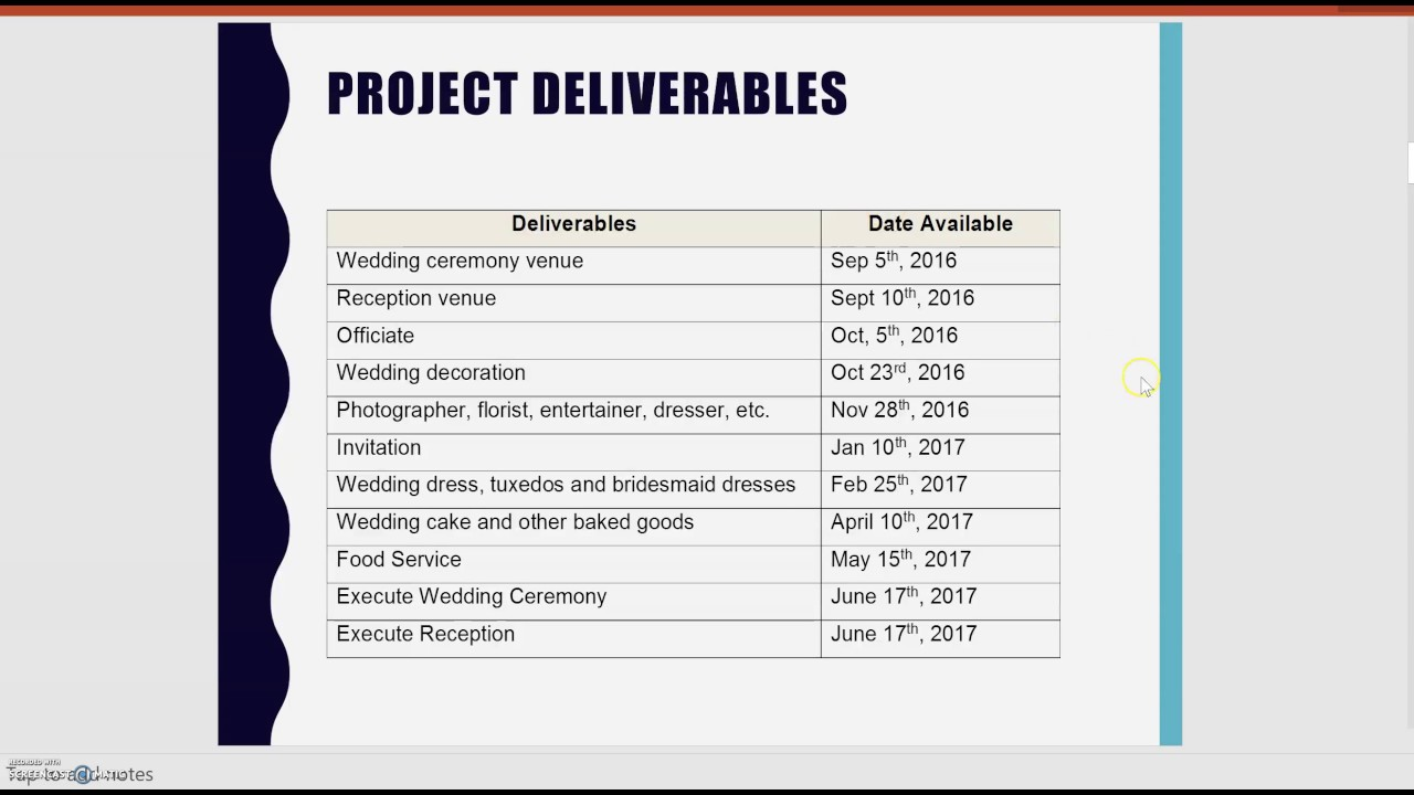 Wedding Plan Sharing Project Presentation