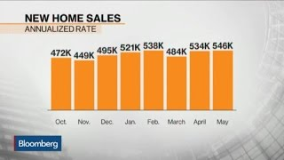 U.S. New Home Sales Rise to Highest in 7 Years