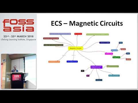 Learning methods in Engineering Education using OSS - Guruswamy Revana - FOSSASIA 2018