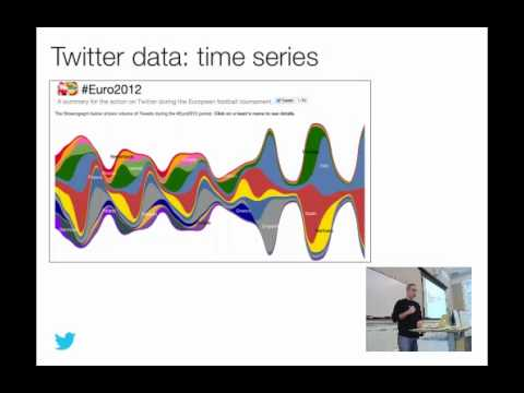 analysing data from twitter To accomplish this, divide the impressions data from twitter analytics by the potential data from buffer for individual posts, you can compare 1:1 — the individual post's impressions divided by its potential reach (ie out of the actual potential reach, how many people saw the tweet.