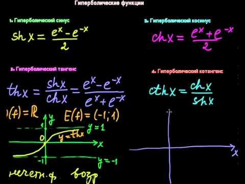 §33 Гиперболические функции