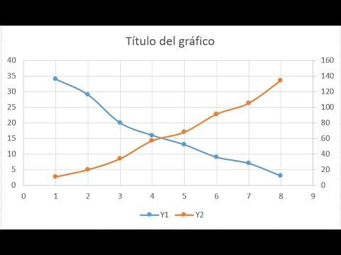 Grafico de doble eje Y en excel - YouTube