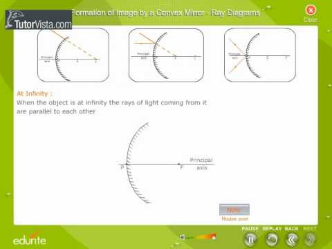 how to draw ray diagrams with convex mirrors