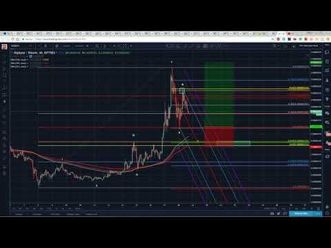 DigiByte Technical Analysis (DGB/BTC) : Working towards a 5th  [December, 2017]
