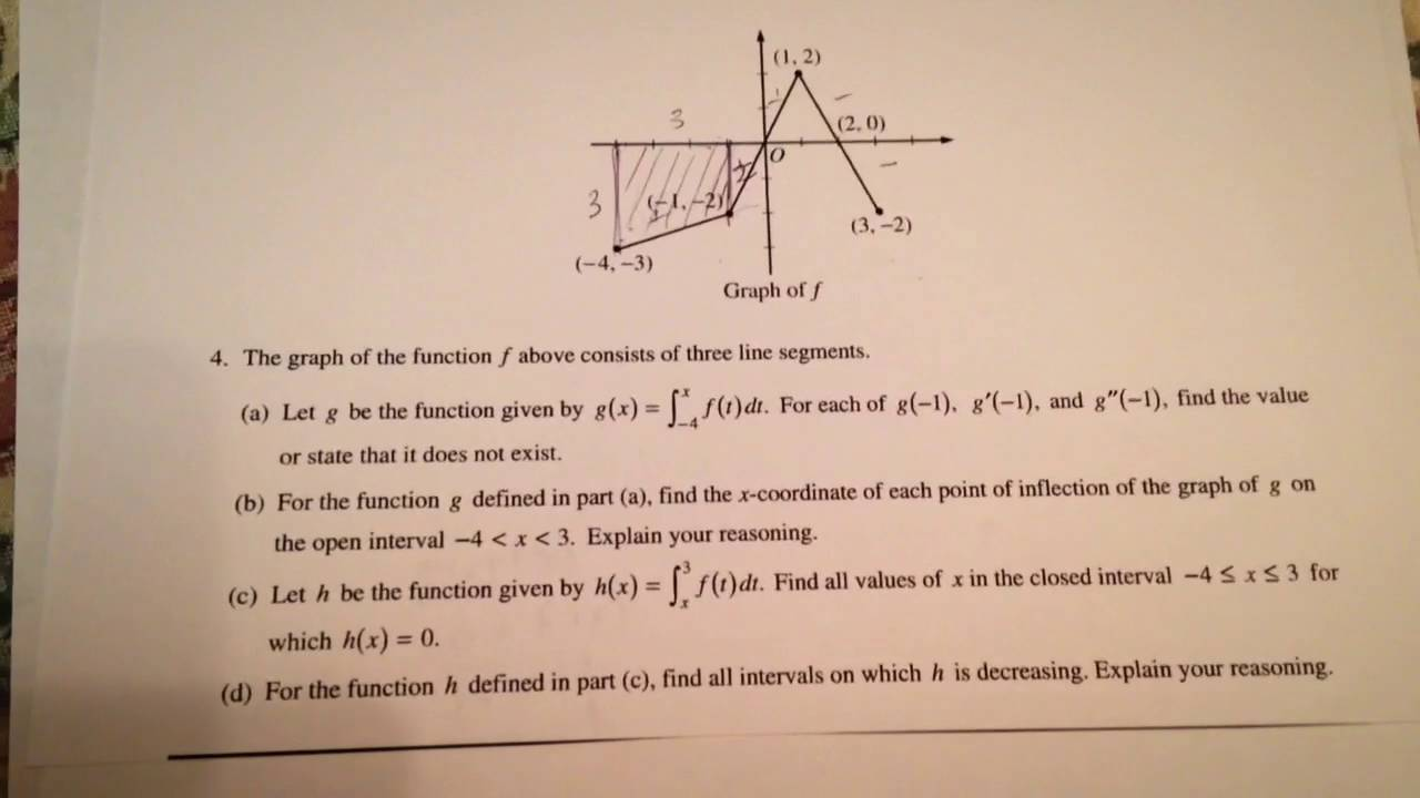 2005 AP Calculus AB Free-Response Question (Form B) - Question #4 ...