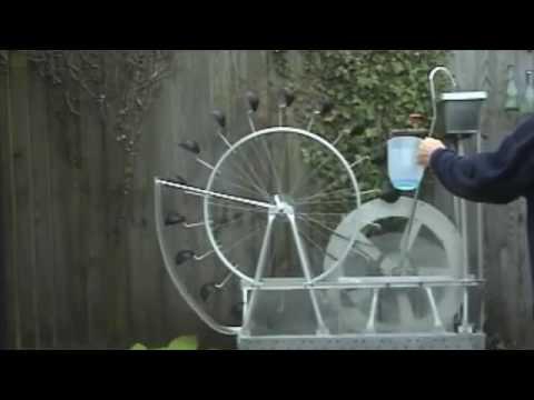 Perpetual motion - energy gratis road air - water wheels