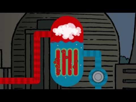 Wie funktioniert ein Atomkraftwerk: Der GAU von Tschernobyl 1987 (Film von 2011)