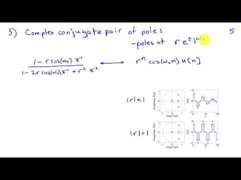 Impulse Response and Poles and Zeros