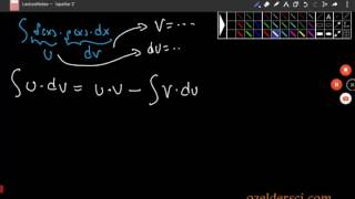 Kısmi integrasyon formülünün ispatı Video