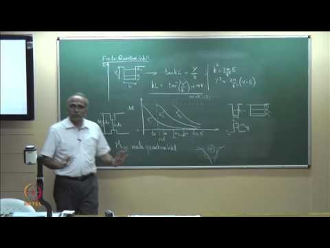 Mod-01 Lec-13 Bandgap Engineering