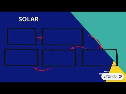 DET 30053 - POWER SYSTEM (RENEWABLE ENERGY)