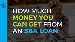 How to Use SBA Loan to Buy Business