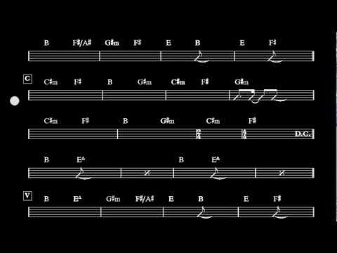 Hiding My Heart Piano Chords Adele Khmer Chords