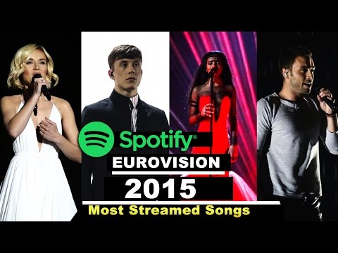Eurovision 2015 - TOP 20 Most Streamed Songs on Spotify