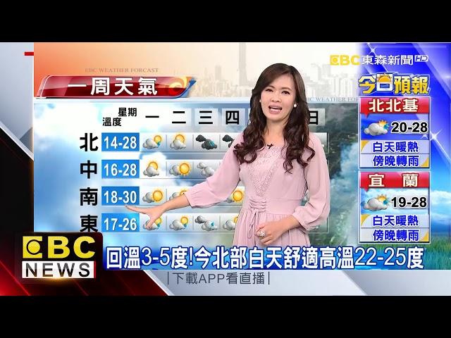 氣象時間 1071210 早安氣象 東森新聞