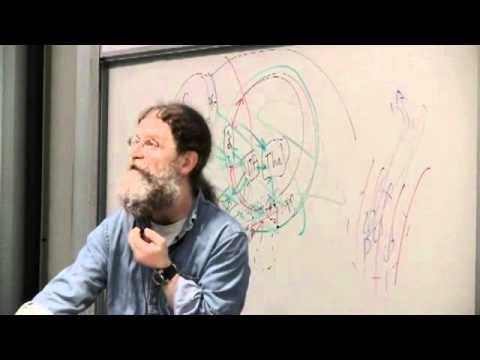 14. Limbic System - YouTube Limbic System Add