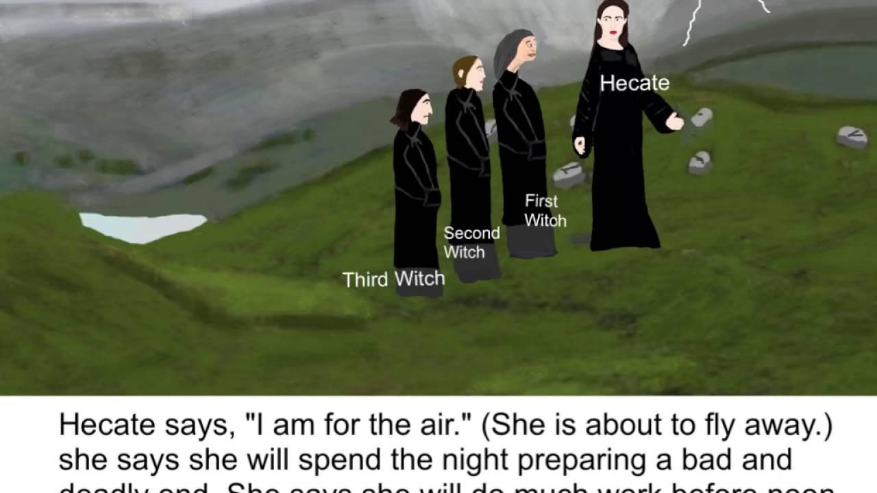 macbeth act 3 character analysis