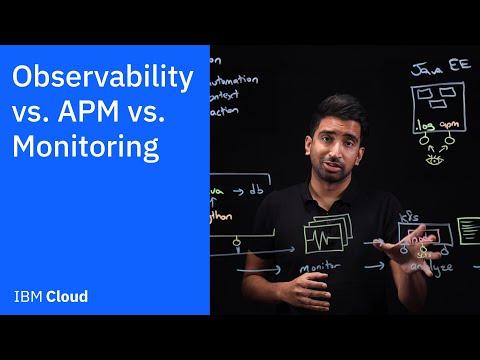 Observability vs. APM vs. Monitoring