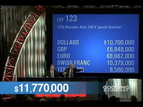 Gooding & Company - 2012 Pebble Beach Auctions Top Sales