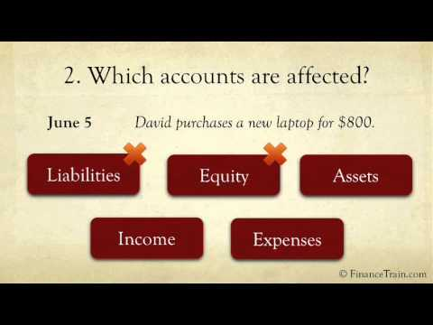 Account definition