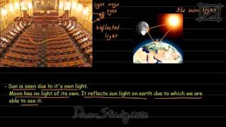 Class 8 Chanakya IIT Class 8 Science Stars and solar system