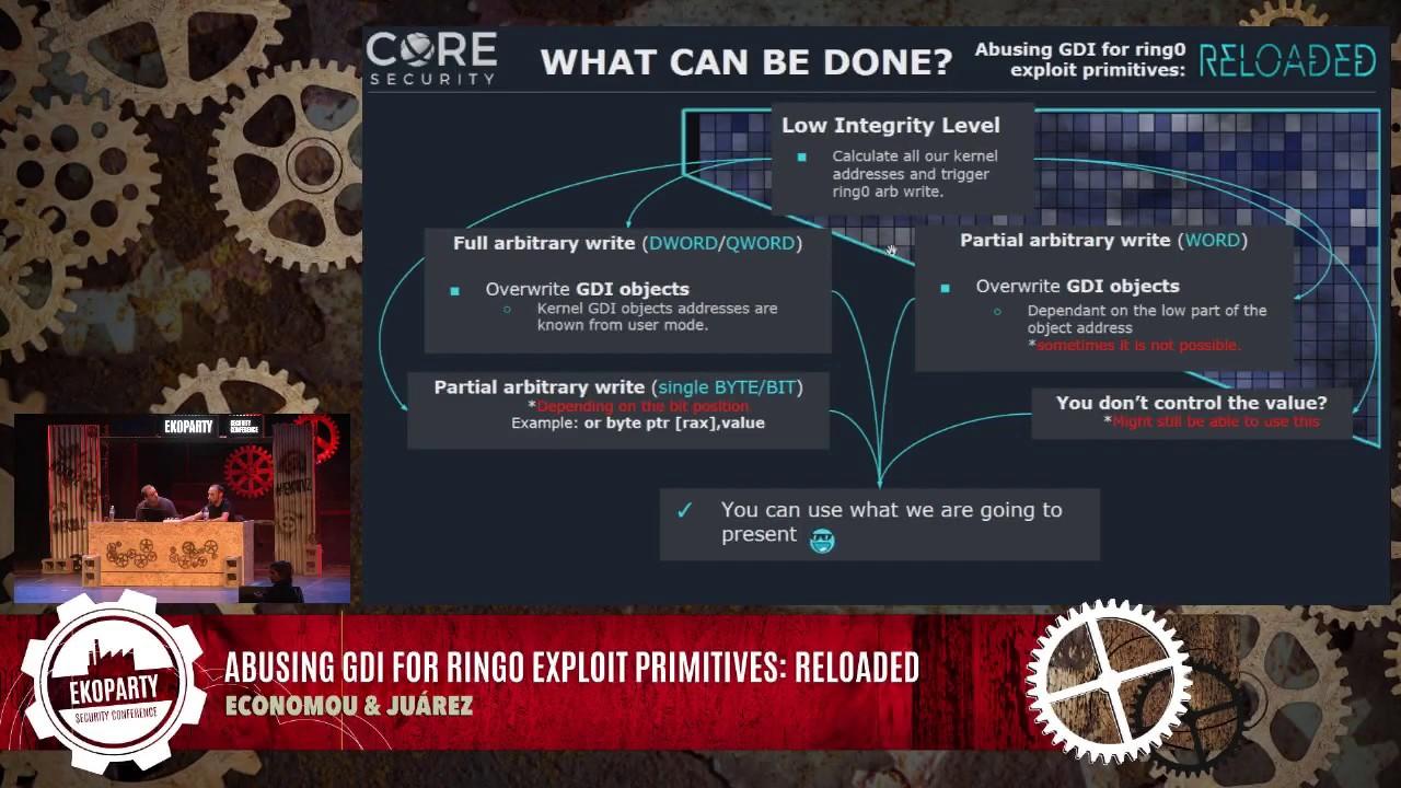 eko 12 - 2016 - Nicolas Economou y Diego Juarez - Abusing GDI for ring0  exploit primitives: Reloaded