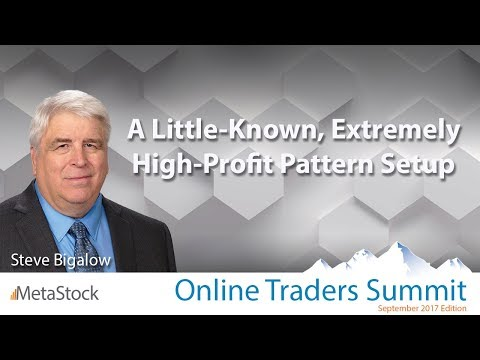 A Little-Known, Extremely High-Profit Pattern Setup