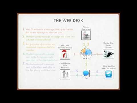 IHS Markit Web Desk Demo