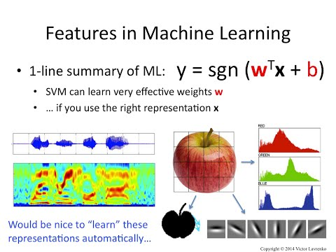 Neural Networks 2: machine learning = feature engineering