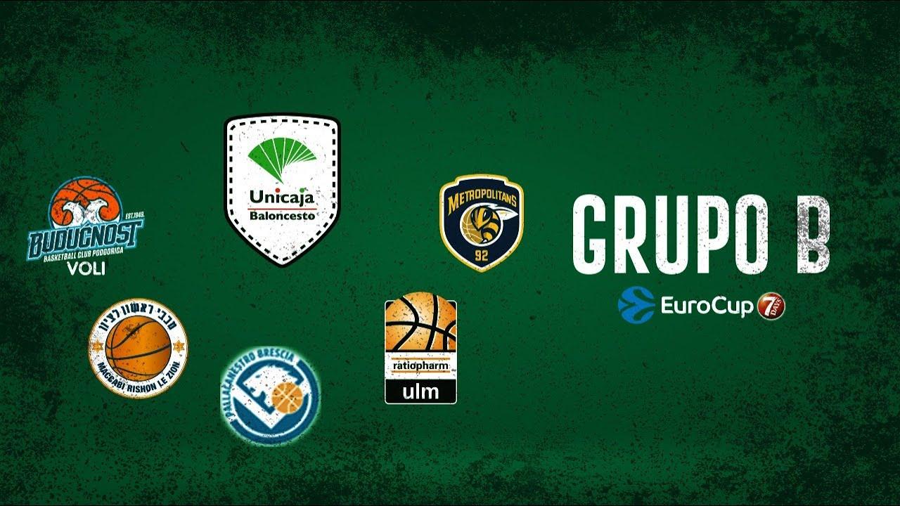 Análisis del sorteo de la Fase Regular de la 7DAYS Eurocup