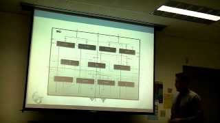 Six Sigma Instruction Set Architecture Presentation