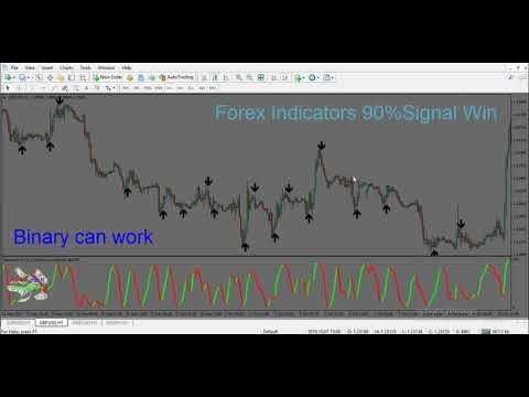 Download Indicator Forexsignal30