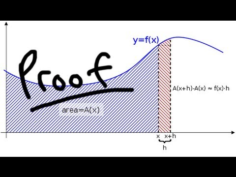 Fundamental Theorem of Calculus - Proof of Part 1 of the Theorem