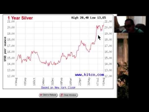 Position Trader Video Blog 20 The Mandela Effect and Google Trends