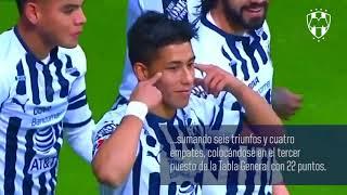 Rayados mantiene una racha invicta en el Clausura 2019.