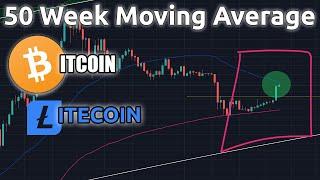 Bitcoin Testing Key Area | Litecoin Price Dips