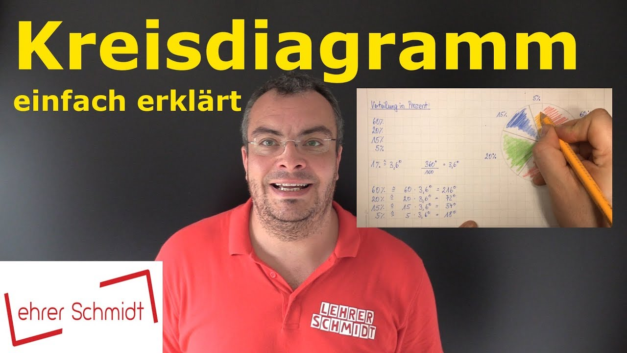 Kreisdiagramm - einfach erklärt | Mathematik | Lehrerschmidt - YouTube