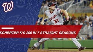 Scherzer strikes out 200 for seventh straight year