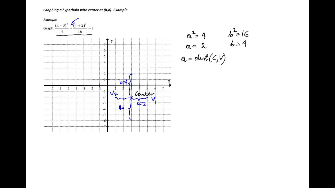 worksheet Graphing Hyperbolas graphing a hyperbola with center at hk example youtube example