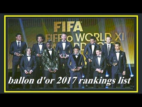 fifa ballon d'or nominees list 2017 ! best 10 men d'or football players shortlist