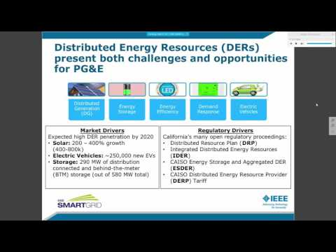 Distributed Energy Resources Management