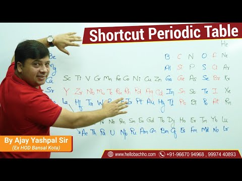 Secret method to Memorize Periodic Table Super Trick, Very Funny & Super Easy trick, easy method