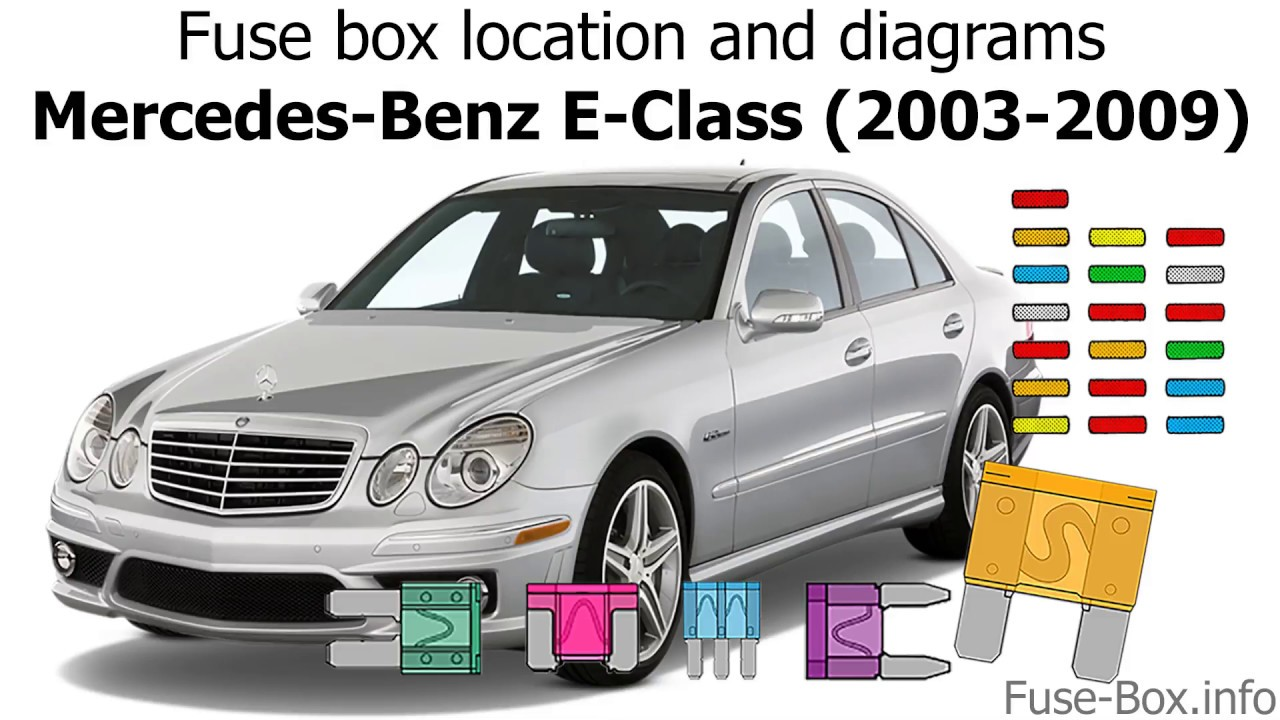 fuse box location and diagrams mercedes benz e class 2003 2009 fuse box diagram for 2003 mercedes e320 fuse box diagram mercedes e320 [ 1280 x 720 Pixel ]
