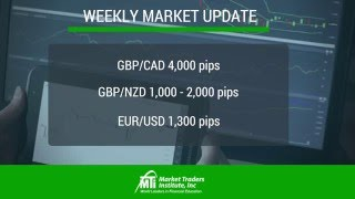 Start trading Forex - 7,300 pips up for grabs.