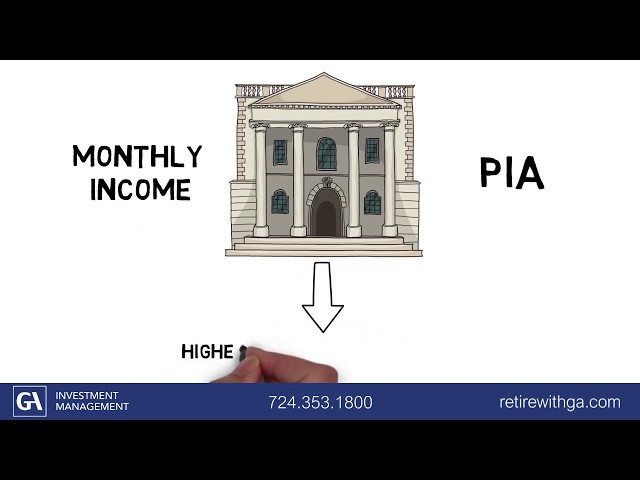 How Are Your Social Security Benefits Calculated
