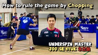 [Eng] How to rule the game by Chopping_Joo Se-Hyuk 朱世爀