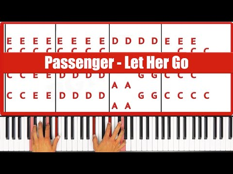 Let Her Go Passenger Piano Tutorial - VOCAL